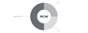 creacion-de-marca-branding-miw-colores-corporativos